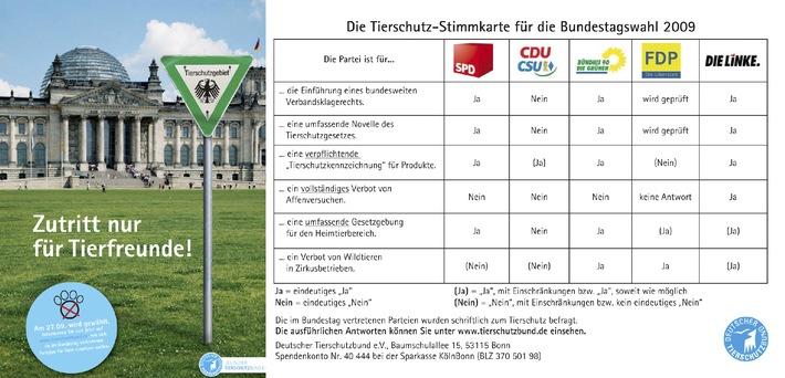 Kampagnenstart: Tierschutzbund greift in den Wahlkampf ein (mit Bild) / Plakat- und Postkartenmotiv rückt Tierschutzpolitik ins Blickfeld