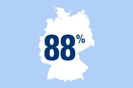 Zahl des Tages: 88 Prozent der Kommunionkinder geben den Großteil ihrer Geldgeschenke nicht sofort aus, sondern sparen ihn.
