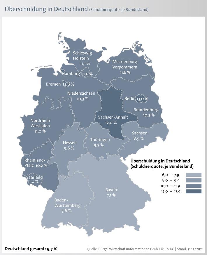 Zahl der überschuldeten Bundesbürger steigt auf knapp 6,7 Millionen