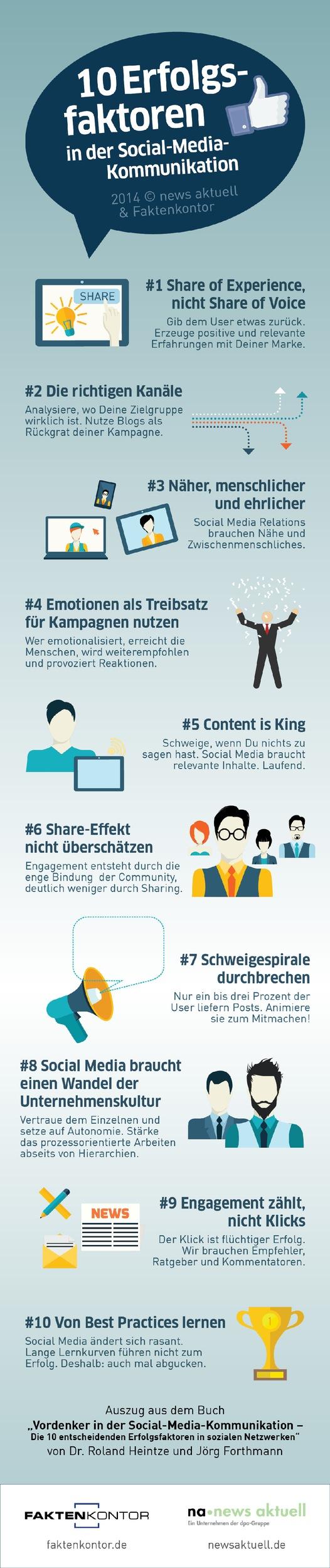 Die 10 entscheidenden Faktoren für Erfolg in Social Media