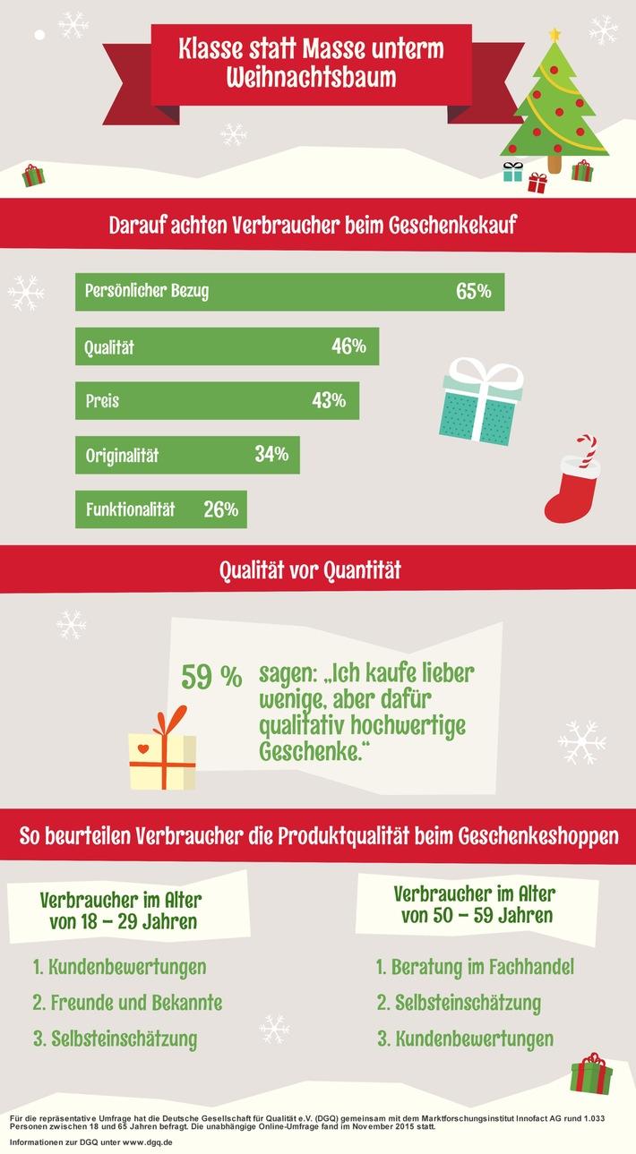 DGQ-Studie: Klasse statt Masse beim Weihnachtseinkauf / Qualität und persönlicher Bezug der Geschenke sind wichtiger als der Preis