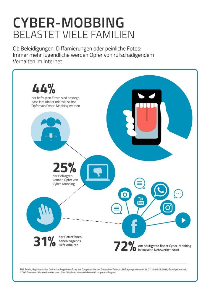 Computerhilfe Plus der Telekom bietet Schutz gegen Cyber-Mobbing