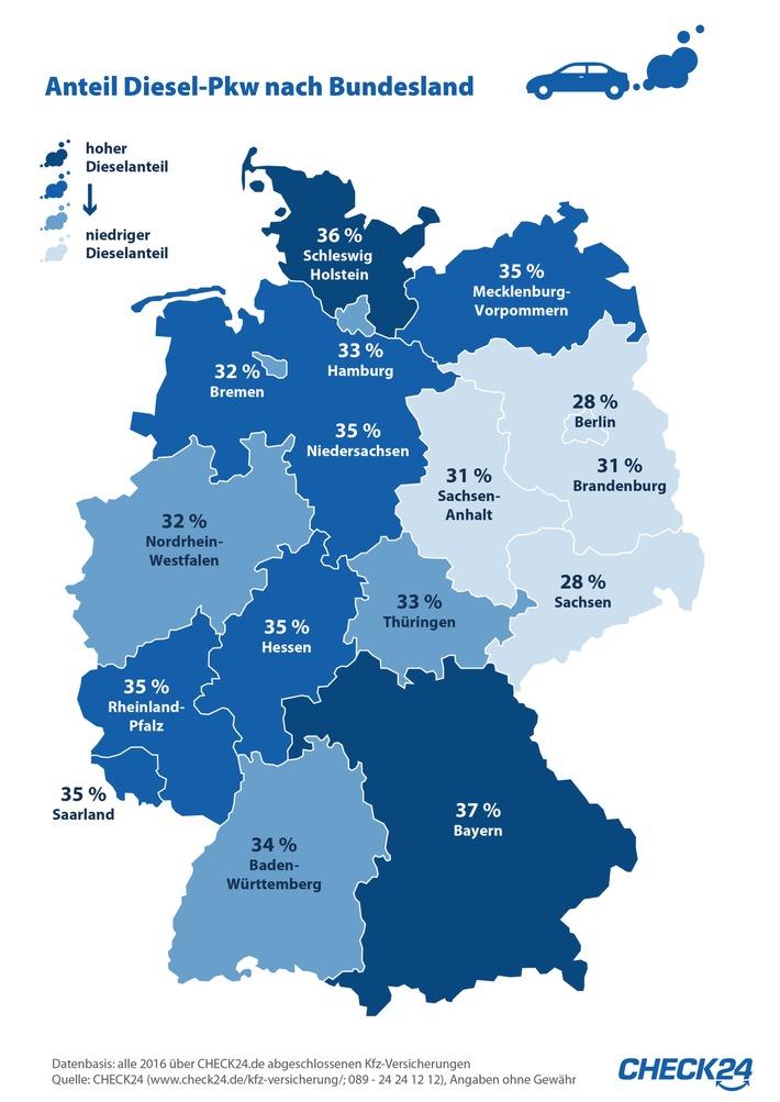 Bayern Spitzenreiter bei Diesel-Pkw - Dieselhochburgen München und Nürnberg