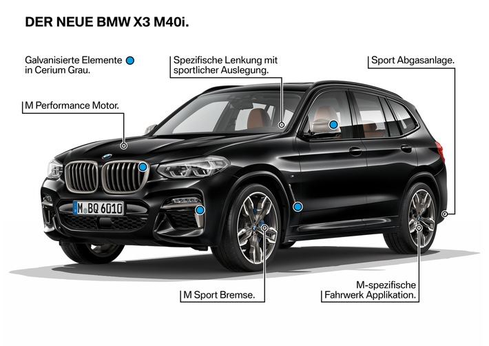 der neue bmw x3 pressemitteilung bmw group. Black Bedroom Furniture Sets. Home Design Ideas
