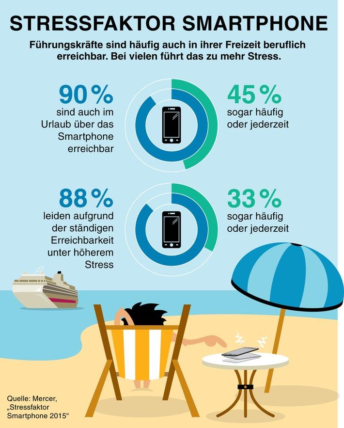Smartphones: Führungskräfte sind immer erreichbar und häufig gestresst