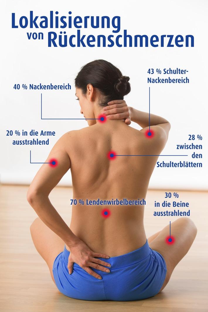 Rückenschmerzen - rechtzeitige Therapie und Prävention verhindert Chronifizierung