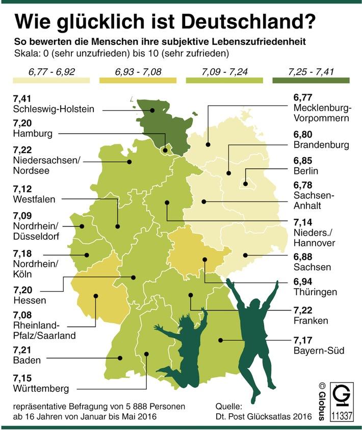 Wo Deutschland am glücklichsten ist