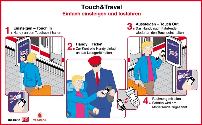 Mobiltelefon als Bahn- und Busfahrkarte / Deutsche Bahn und Vodafone entwickeln neues elektronisches Ticket - Pilotprojekt startet im Oktober - Bezahlsystem verbessert Kundenkomfort