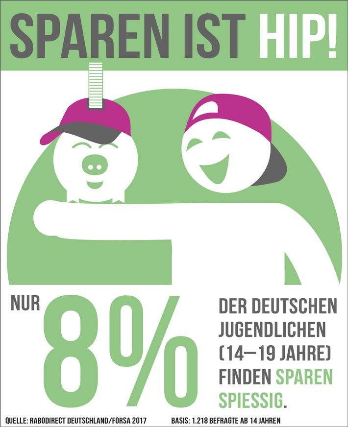 """Forsa-Studie zeigt: Von wegen """"No Future"""" - Sparen ist bei Jugendlichen voll angesagt"""