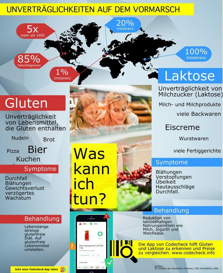 """""""Ich bin intolerant!"""" - Leben mit Nahrungsmittelunverträglichkeiten"""