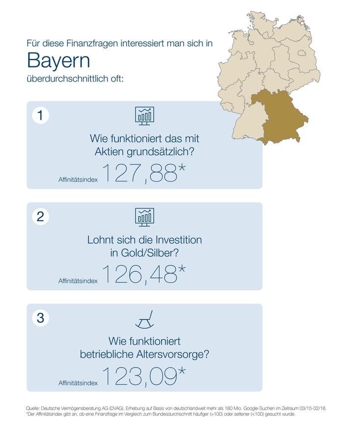 """""""Webcheck Finanzfragen"""" - Aktuelle Studie der DVAG und ibi research: Geldanlage ist das Top-Thema der bayerischen Finanzsurfer"""