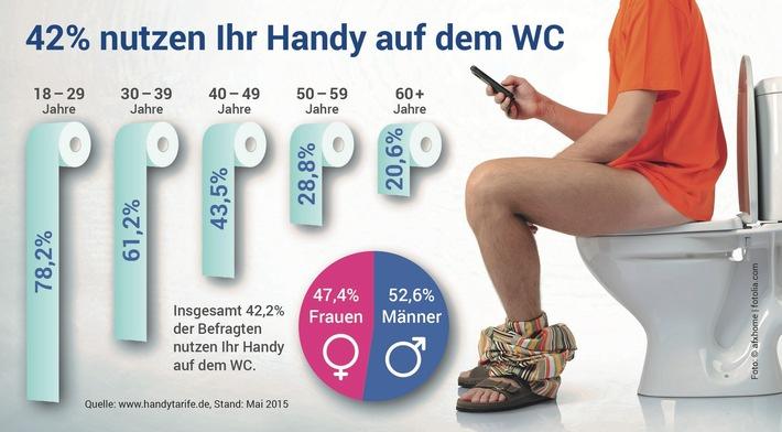 Handy auf dem Klo - so viele nutzen es wirklich