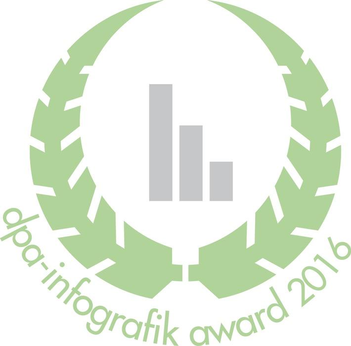 Beste Infografik gesucht: dpa lädt zum neunten Mal zum infografik award