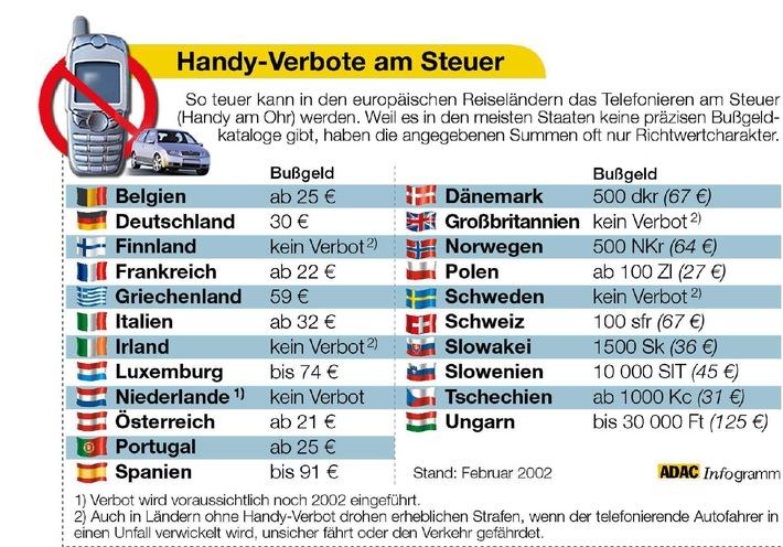 Handy-Verbote in Europa / Mobilfunksündern drohen saftige Strafen / ADAC: Bei Auslandsfahrten im Auto Hände weg vom Telefon