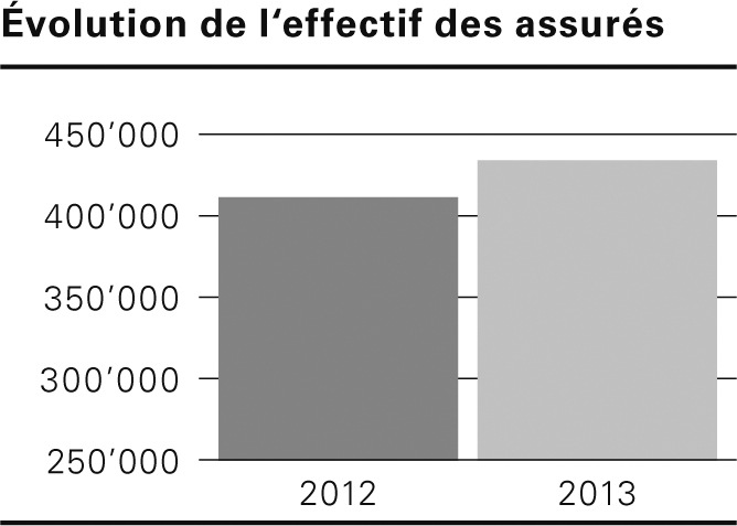 La CPT réalise un excellent exercice 2012 et renouvelle le Conseil d'administration (IMAGES)