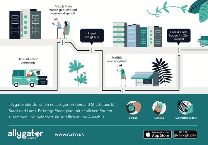 Shuttle-Service revolutioniert städtischen Nahverkehr / So günstig wie ein Bus - so bequem wie eine Limousine: allygator shuttle startet in Berlin