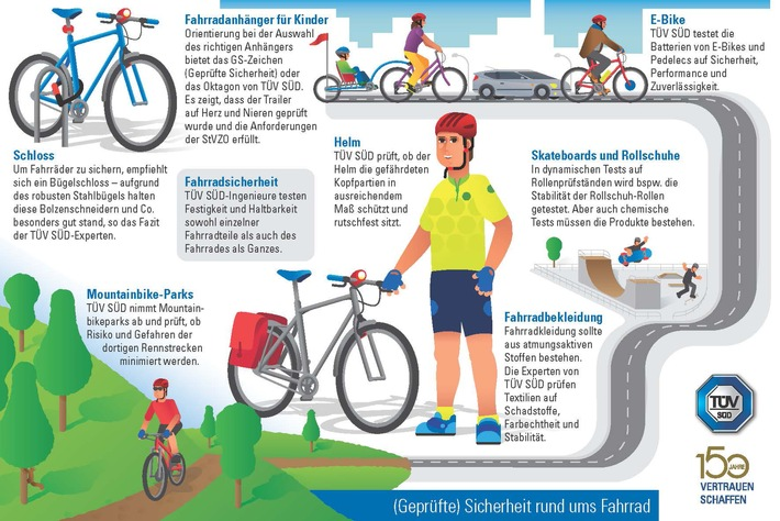 TÜV SÜD-geprüfte Sicherheit rund ums Fahrrad