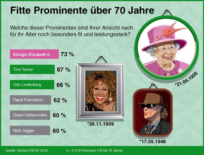 Die Queen, Tina Turner und Udo Lindenberg sind laut DEVK-Umfrage die fittesten Promis über 70