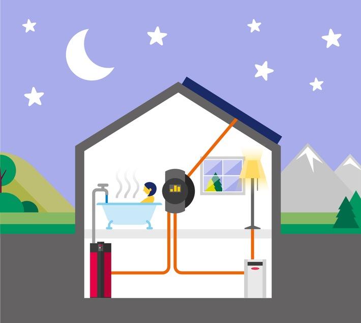 BKW Home Energy: Première solution globale pour l'autosuffisance énergétique