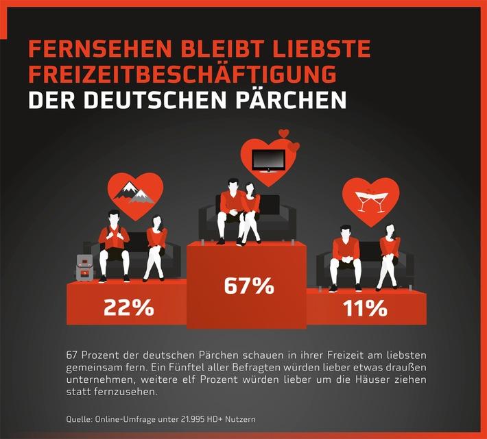 HD+ Umfrage zu TV-Gewohnheiten: Nur die Liebe zählt - auch und gerade beim Fernsehen
