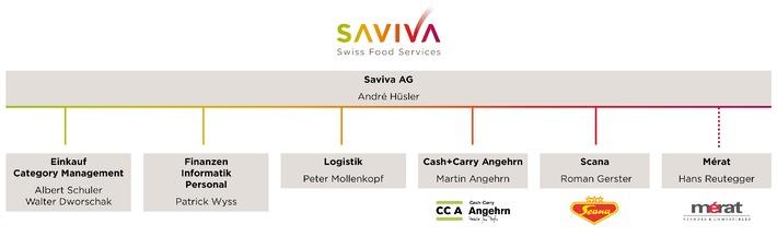 Cash+Carry Angehrn und Scana werden per 1. Juli 2013 Geschäftsbereiche der Saviva AG
