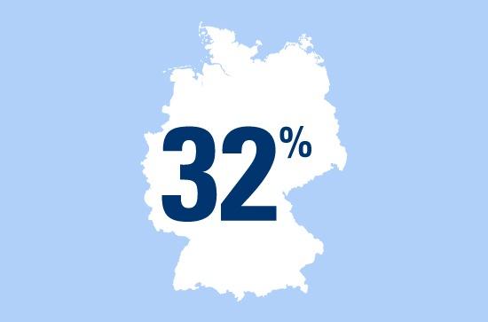 Zahl des Tages: 32 Prozent der Deutschen fahren ein Citybike
