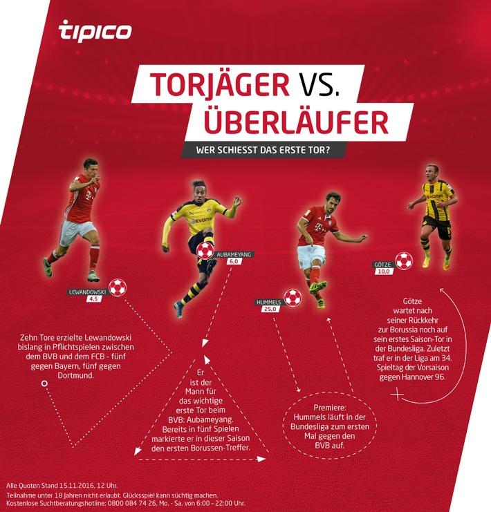 Tipico Deutschland Marketing Und Vertriebs Gmbh
