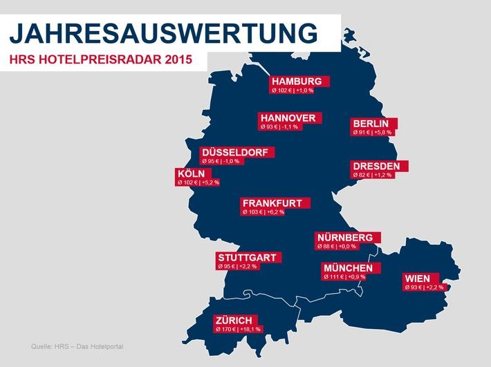 Hotelpreisentwicklung 2015: Moderater Preisanstieg in Deutschland