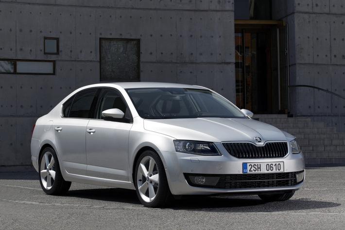Leserwahl ,Best Cars': SKODA Octavia zum dritten Mal in Folge Nummer eins