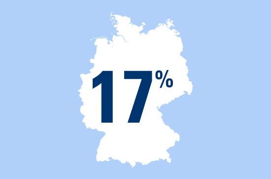 17 Prozent der Deutschen sind im Winter schon einmal auf nicht gestreuten Wegen ausgerutscht