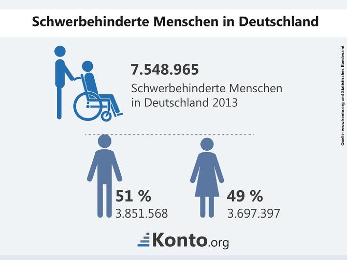 Geldanlage: Kaum Chancen für Behinderte | Pressemitteilung