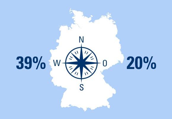 Die Deutschen und ihr Traumauto. Ein Ost-West-Vergleich