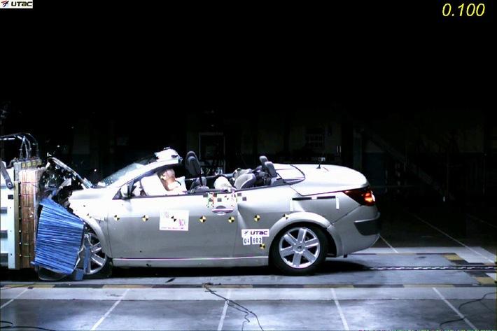 """Les tests Euro NCAP confirment une nouvelle fois l'expertise de Renault: Mégane coupé-cabriolet, classé """"plus sûr de sa catégorie"""", devient le sixième véhicule Renault noté """"5 étoiles"""""""