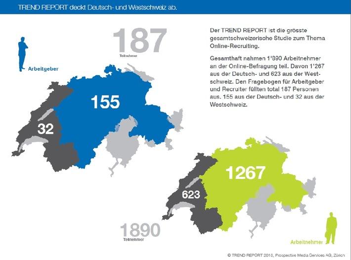 TREND REPORT 2013: Was passiert in der Rekrutierung? / Online-Recruiting-Studie von Prospective (BILD)
