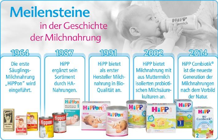 Jubiläum: Über 2 Milliarden Fläschchen seit 1964 mit HiPP Milchnahrung zubereitet