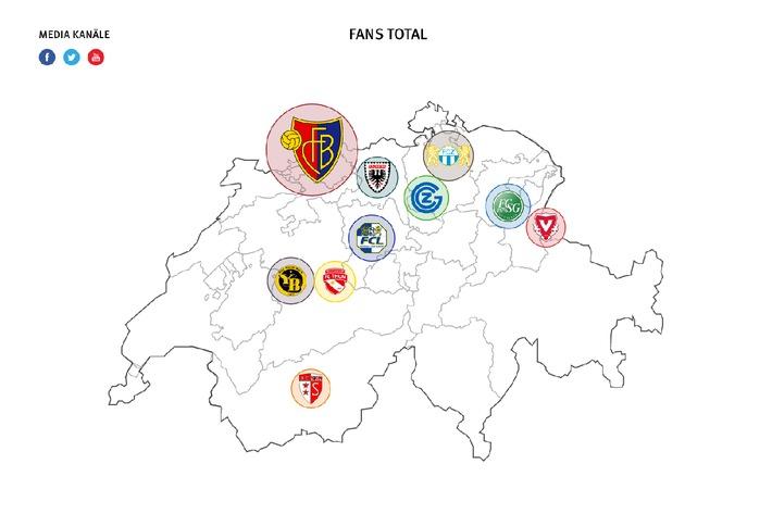 FC Basel und SC Bern sind (auch) Social Media Meister (BILD)