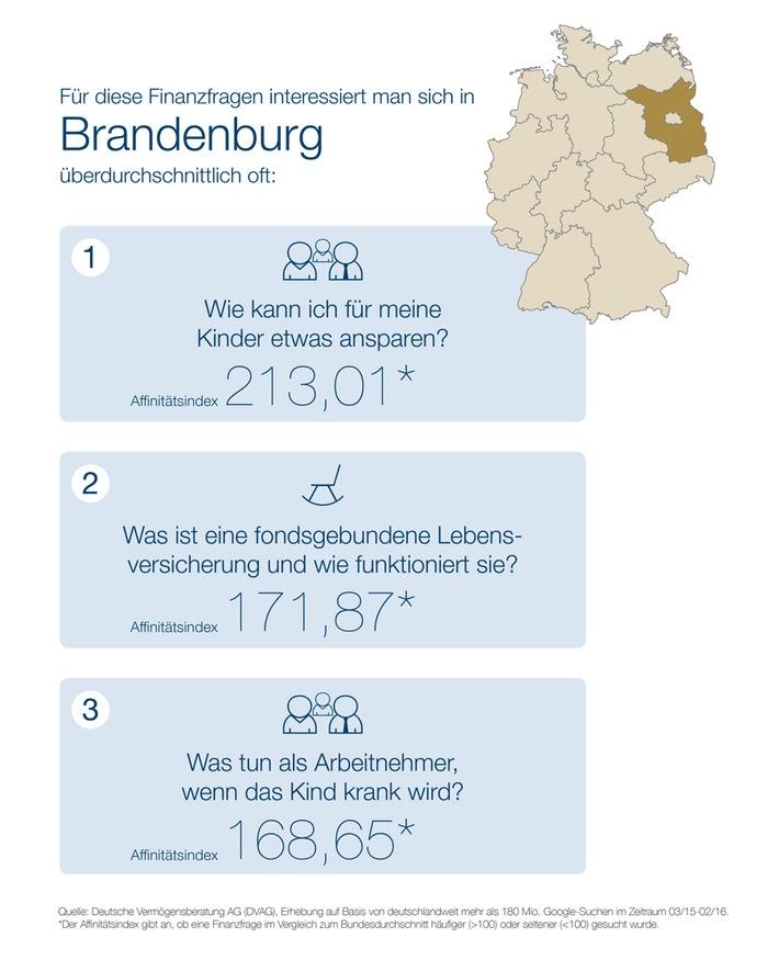 """""""Webcheck Finanzfragen"""" - Aktuelle Studie der DVAG und ibi research:  Kredite sind das Top-Thema bei Brandenburgs Finanzsurfern"""