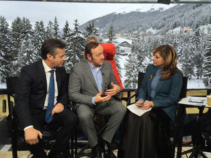 WISeKey gibt Eigenkapitalfinanzierung in Höhe von CHF 60 Millionen von GEM am WEF in Davos bekannt