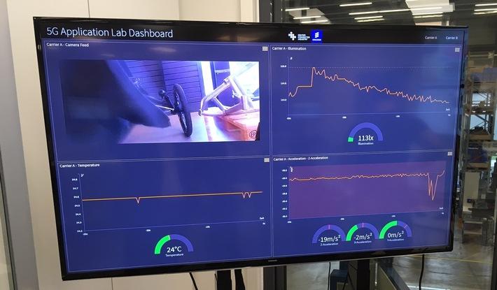 Anlässlich des 29. Aachener Werkzeugmaschinenkolloquiums (AWK): Ericsson stellt Leistungsangebot zur industriellen Nutzung des Internet-der-Dinge vor