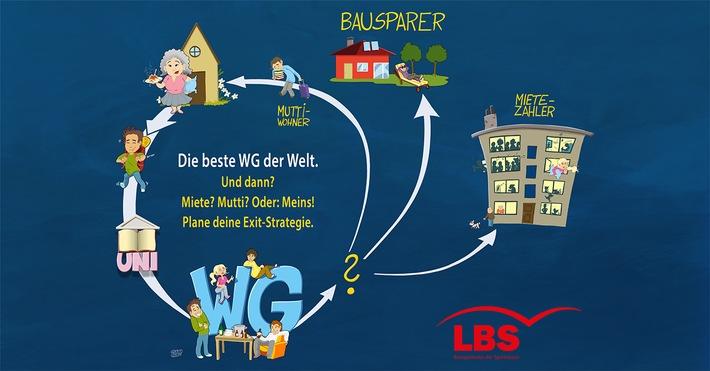in WG-Leben: Auf den richtigen Mietvertrag kommts anDrei Modelle für ein stressfreies Zusammenleben in einer WohngemeinschaftExit-Strategie für die Zeit nach der WG im Auge behalten