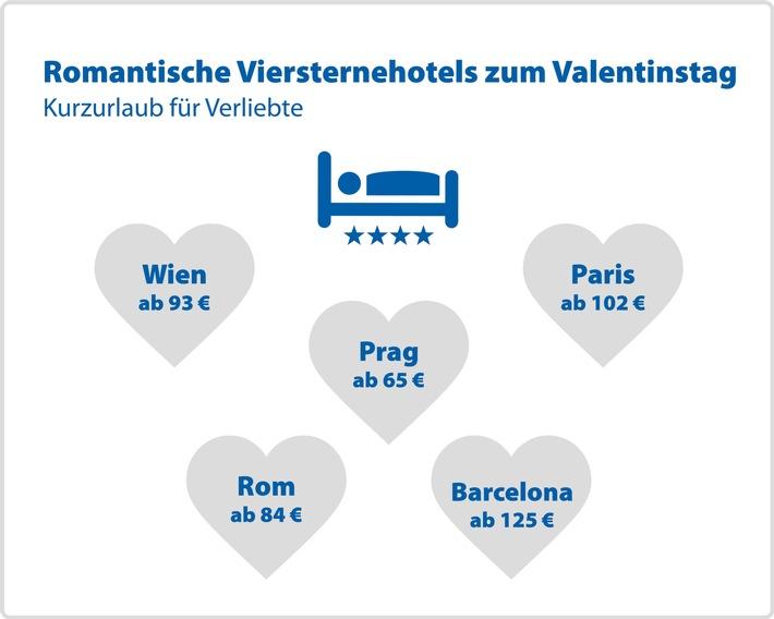 Valentinstag: Romantische Viersternehotels bereits ab 65 Euro pro Nacht