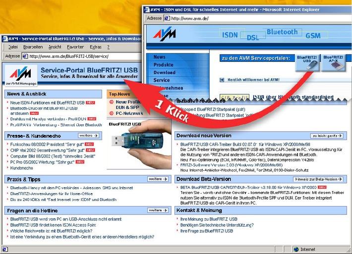 AVM ab sofort mit neuen Bluetooth-Service-Portalen