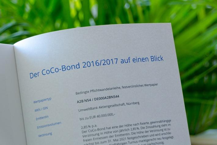 24 Millionen Euro platziert - starke Nachfrage nach grünem CoCo-Bond