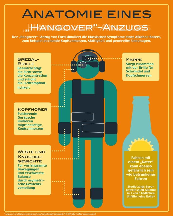 """Neuer """"Hangover""""-Anzug von Ford macht deutlich: Autofahren mit Restalkohol ist lebensgefährlich"""