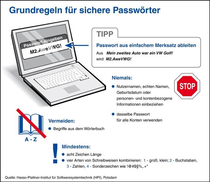 Internetnutzer sollten Passwörter regelmäßig ändern / Tipps für starken Zugangsschutz vom Hasso-Plattner-Institut (HPI)