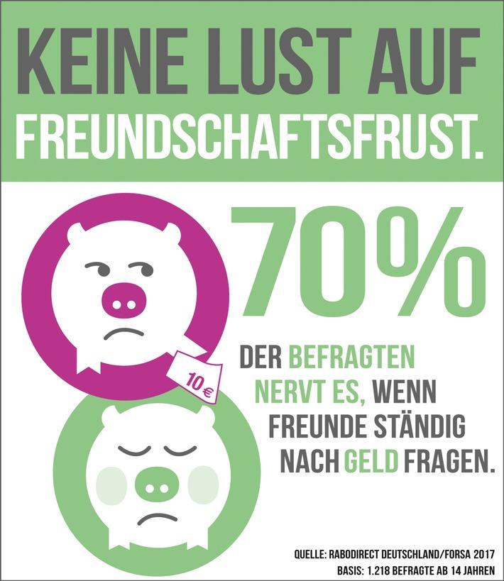 Freundschaft und das liebe Geld - ein Widerspruch? / Forsa-Umfrage: Ein Drittel der Deutschen lehnt es rigoros ab, Geld an Freunde zu verleihen