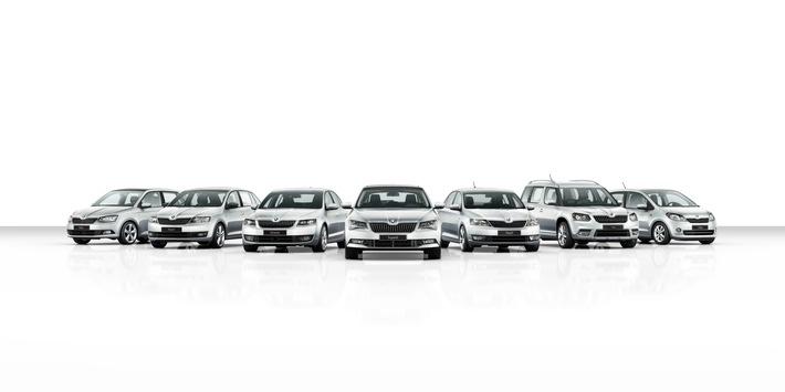 Rekordjahr 2015: SKODA liefert 1,06 Millionen Fahrzeuge aus