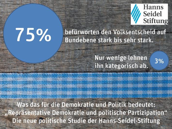 Keine Kritik am System der Demokratie, aber höhere Unzufriedenheit mit Arbeit von Politikern und Parteien / Hanns-Seidel-Stiftung stellt GMS-Umfrage zu Demokratie und Partizipation vor