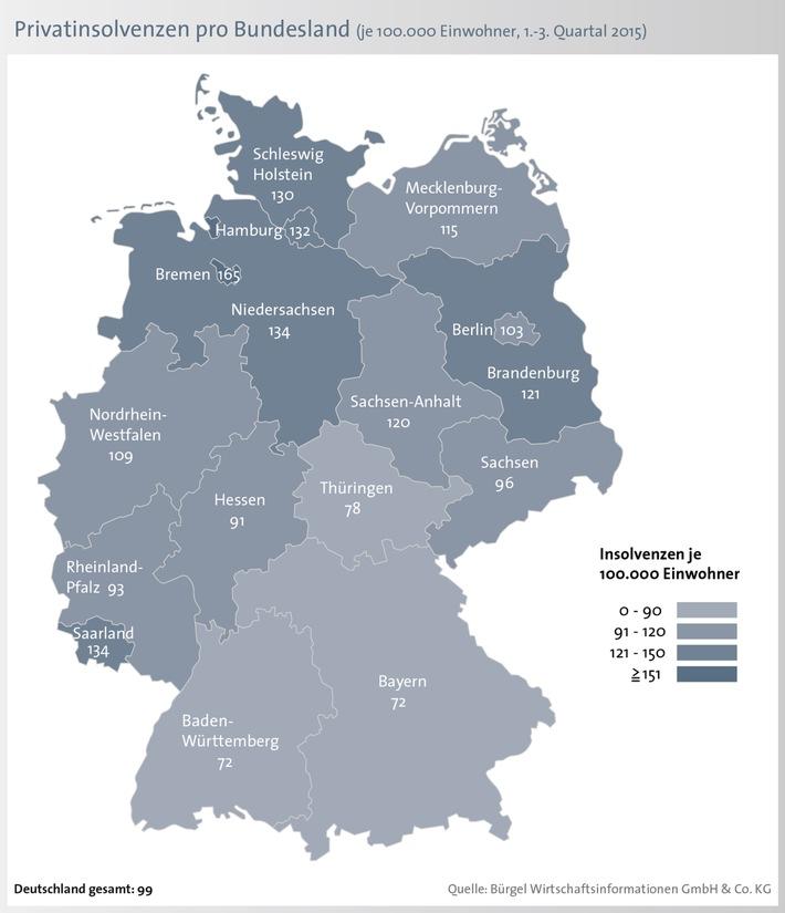7,2 Prozent weniger Privatinsolvenzen in Deutschland - Männer aus Bremen zwischen 31 und 40 Jahren statistisch am häufigsten von der Insolvenz betroffen