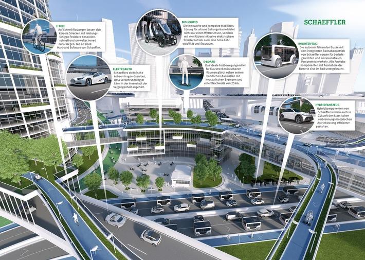 Vom intelligenten Wälzlager zum Bio-Hybrid: Schaeffler präsentiert Lösungen für die vernetzte Mobilität von morgen